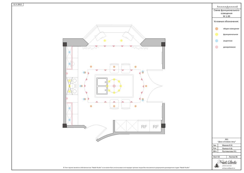 Светодизайн в интерьере. Наталья Пьяных. Система: «Дизайн Интерьеров». Концепция светодизайна проекта дома в «Еловом лесу» 511 м²
