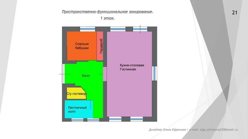 ТЗ Финал Модуль 1_21