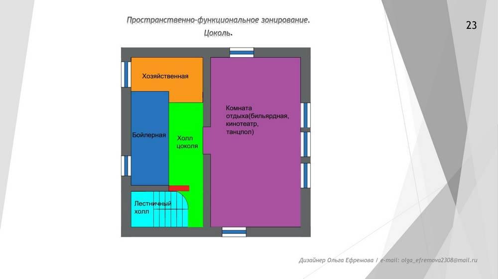 ТЗ Финал Модуль 1_23