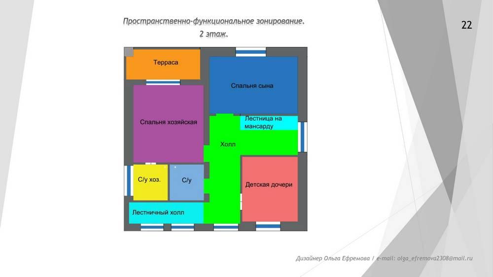 ТЗ Финал Модуль 1_22