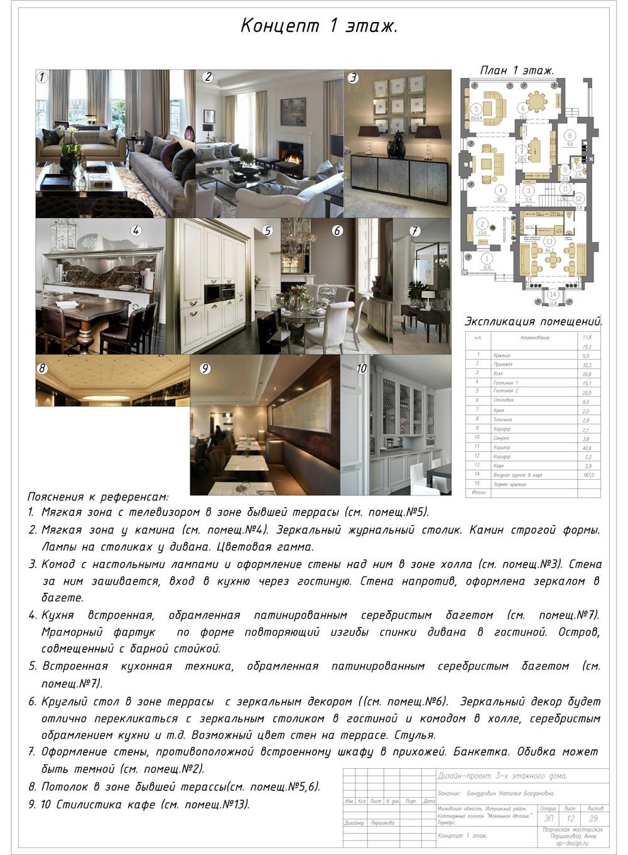 Определение стиля и концепции проекта