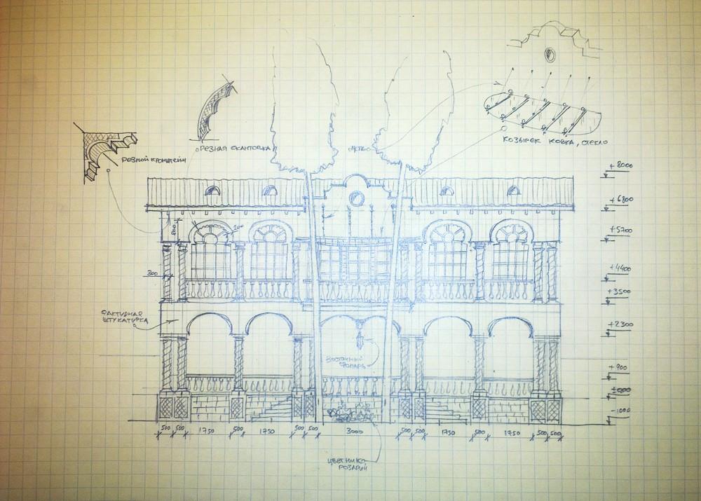 Уточнение деталей — проект обретает реальные очертания в размерах
